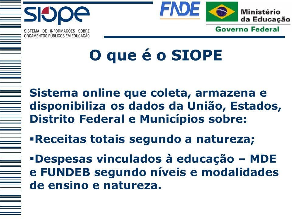 O que é o SIOPE Sistema online que coleta, armazena e disponibiliza os dados da União, Estados, Distrito Federal e Municípios sobre:  Receitas totais