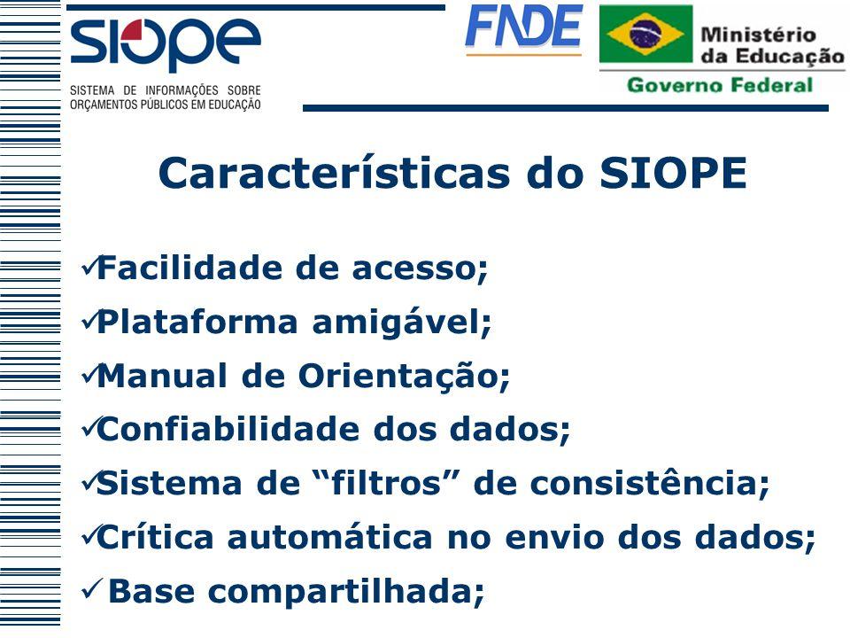 """Características do SIOPE Facilidade de acesso; Plataforma amigável; Manual de Orientação; Confiabilidade dos dados; Sistema de """"filtros"""" de consistênc"""