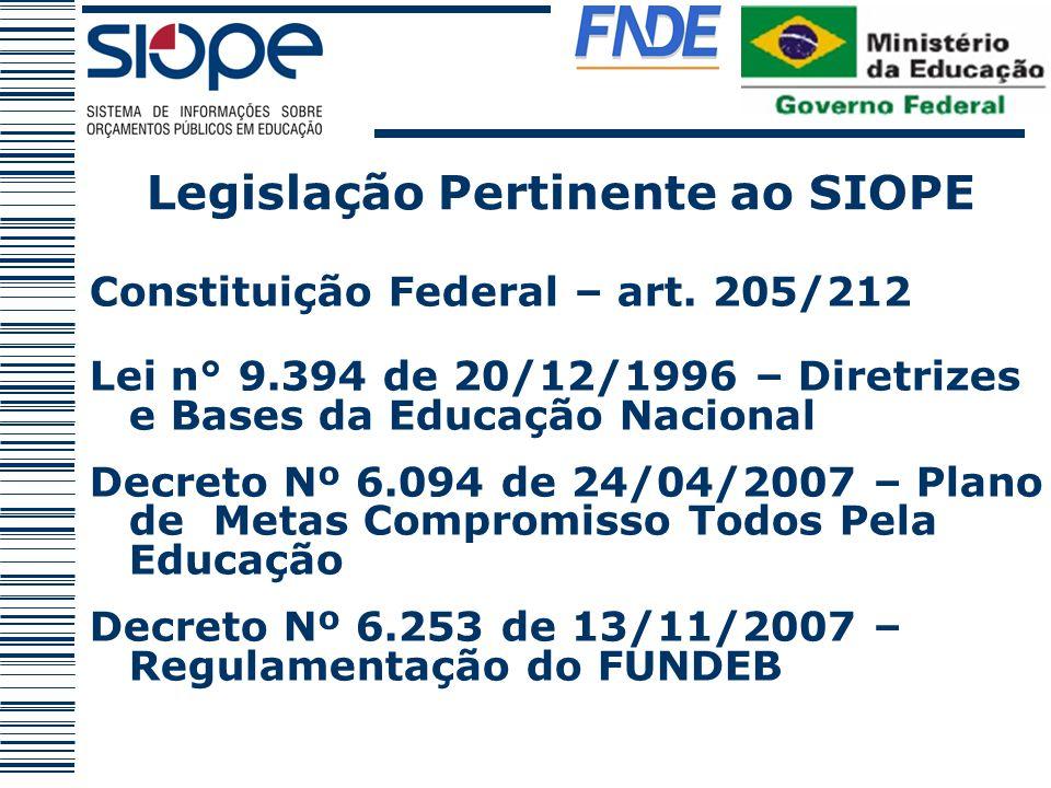 Constituição Federal – art. 205/212 Lei n° 9.394 de 20/12/1996 – Diretrizes e Bases da Educação Nacional Decreto Nº 6.094 de 24/04/2007 – Plano de Met
