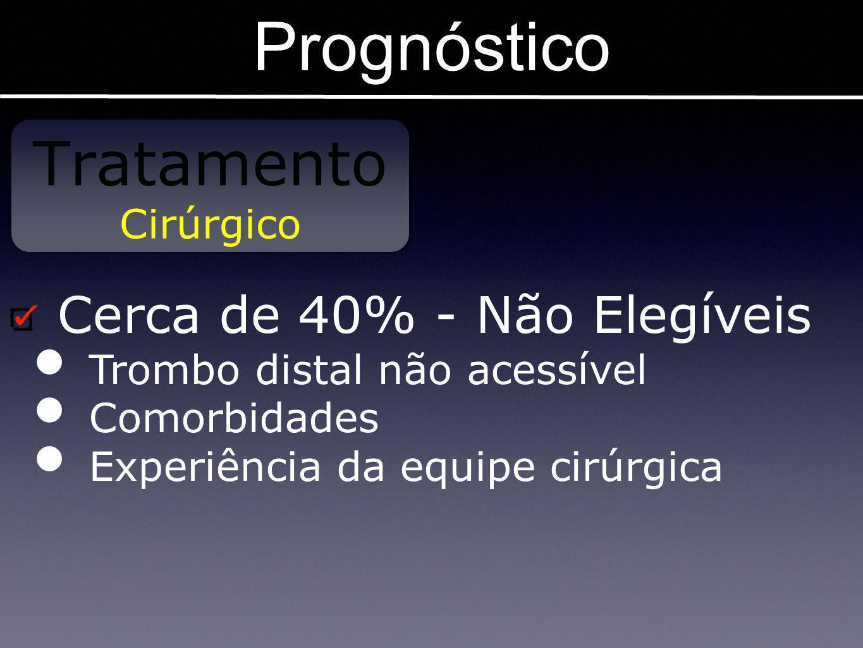 Prognóstico Cerca de 40% - Não Elegíveis Trombo distal não acessível Comorbidades Experiência da equipe cirúrgica Tratamento Cirúrgico Tratamento Cirú
