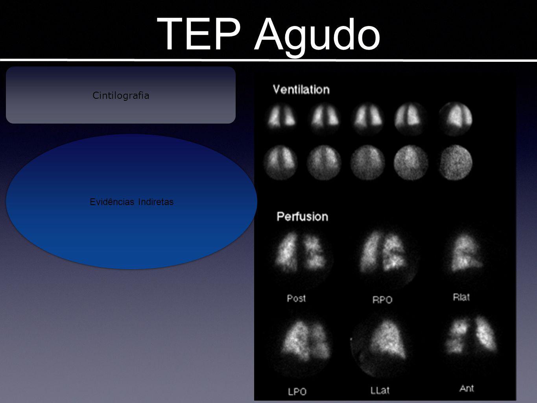 Cintilografia Imagens em TEP CategoriaPIOPED II ProbabilidadeTEP + (168)TEP - (742) Alta8913 Intermediária47105 Baixa683 Muito baixa24391 Normal2150 77%(560/731)77%(560/731) Sostman HD et al.Radiology.246:941;2008
