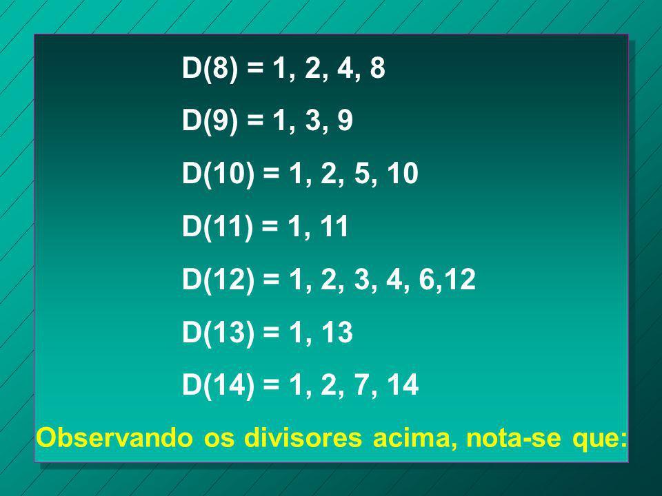 Veja os divisores de: D(1) = 1 D(2) = 1, 2 D(3) = 1, 3 D(4) = 1, 2, 4 D(5) = 1, 5 D(6) = 1, 2, 3, 6 D(7) = 1, 7