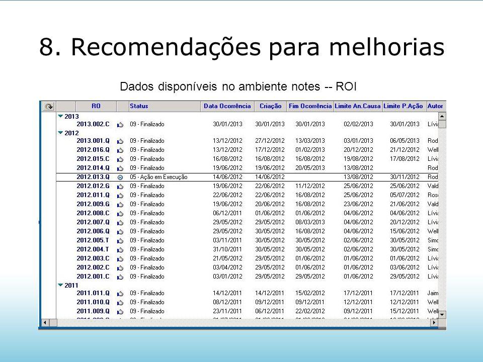 8. Recomendações para melhorias Dados disponíveis no ambiente notes -- ROI