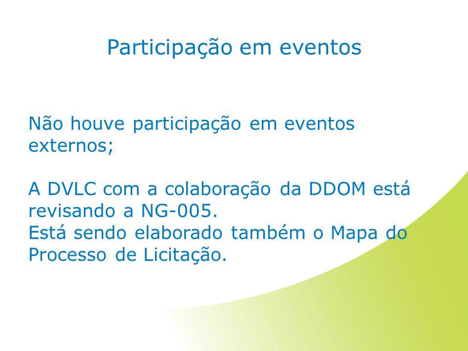 Participação em eventos Não houve participação em eventos externos; A DVLC com a colaboração da DDOM está revisando a NG-005. Está sendo elaborado tam
