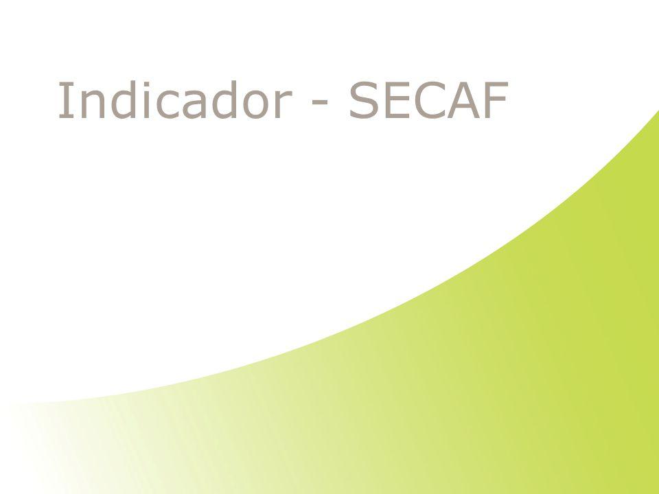 Indicador - SECAF