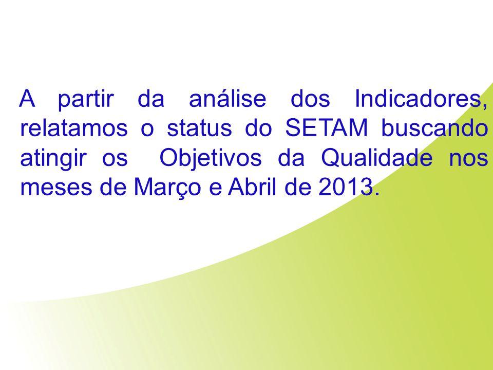 A partir da análise dos Indicadores, relatamos o status do SETAM buscando atingir os Objetivos da Qualidade nos meses de Março e Abril de 2013.