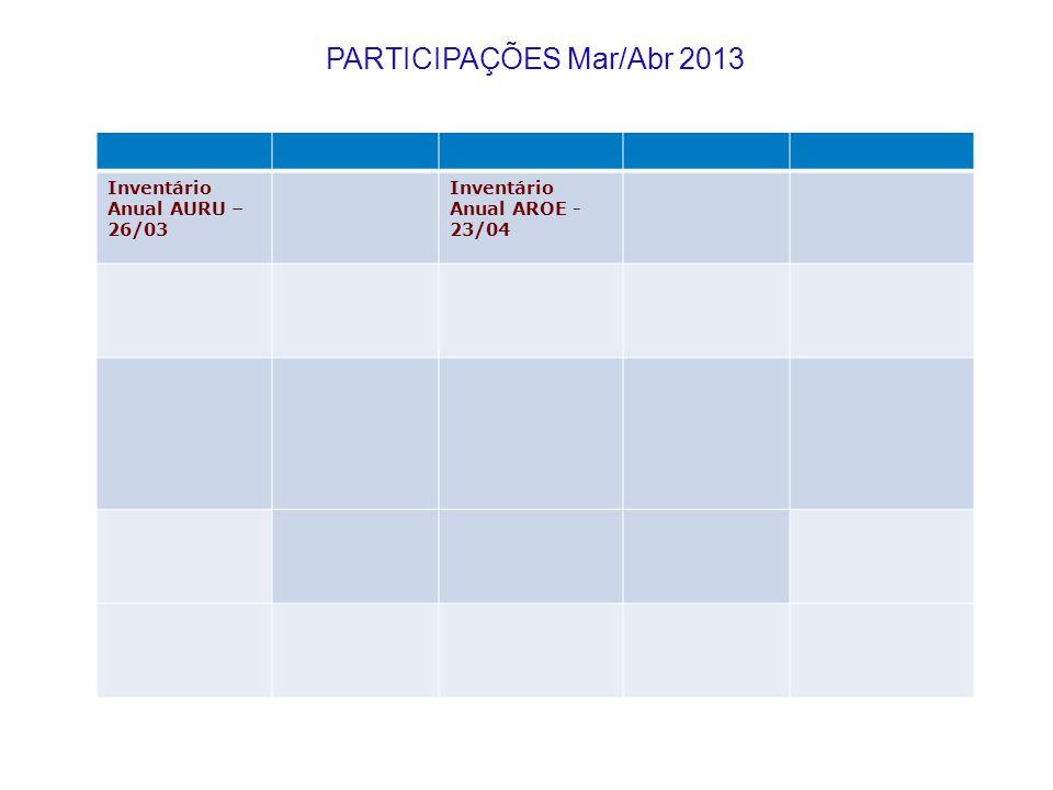 Inventário Anual AURU – 26/03 Inventário Anual AROE - 23/04 PARTICIPAÇÕES Mar/Abr 2013