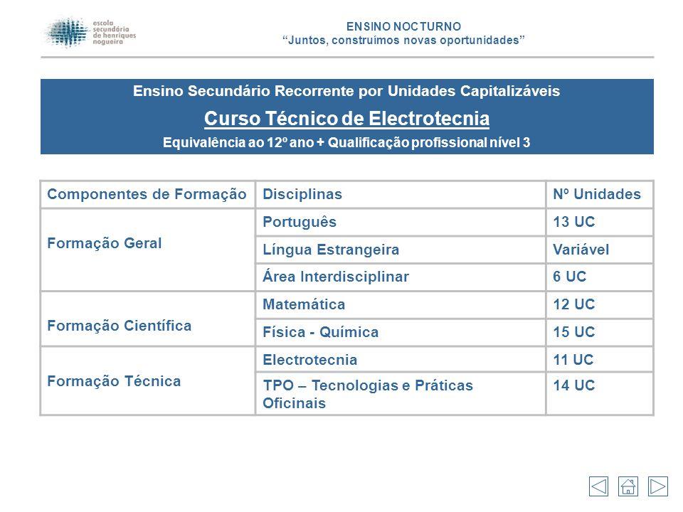 Ensino Secundário Recorrente por Unidades Capitalizáveis Curso Técnico de Electrotecnia Equivalência ao 12º ano + Qualificação profissional nível 3 Co