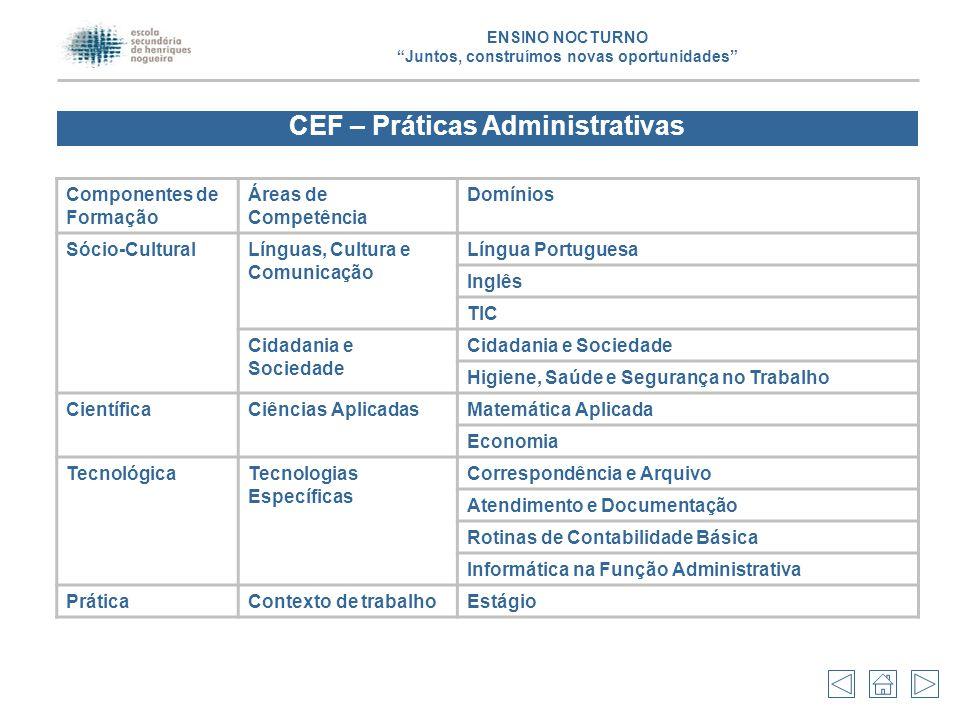 CEF – Práticas Administrativas Componentes de Formação Áreas de Competência Domínios Sócio-CulturalLínguas, Cultura e Comunicação Língua Portuguesa In