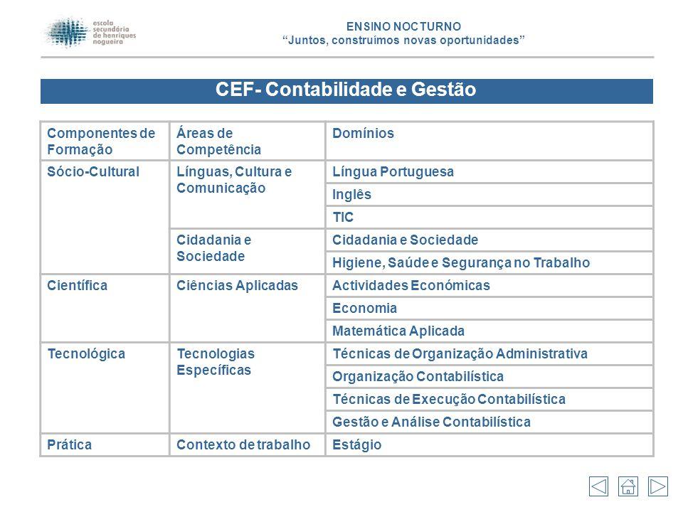 CEF- Contabilidade e Gestão Componentes de Formação Áreas de Competência Domínios Sócio-CulturalLínguas, Cultura e Comunicação Língua Portuguesa Inglê