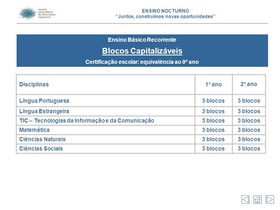 Disciplinas1º ano2º ano Língua Portuguesa3 blocos Língua Estrangeira3 blocos TIC – Tecnologias da Informação e da Comunicação3 blocos Matemática3 bloc