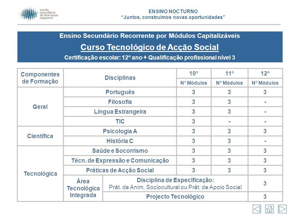 Componentes de Formação Disciplinas 10º11º12º Nº Módulos Geral Português333 Filosofia33- Língua Estrangeira33- TIC3-- Científica Psicologia A333 Histó