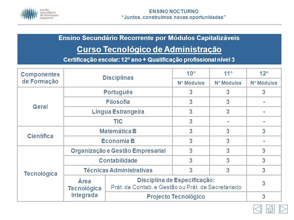Componentes de Formação Disciplinas 10º11º12º Nº Módulos Geral Português333 Filosofia33- Língua Estrangeira33- TIC3-- Científica Geografia B333 Ecologia33- Tecnológica Matemática Aplicada às C.