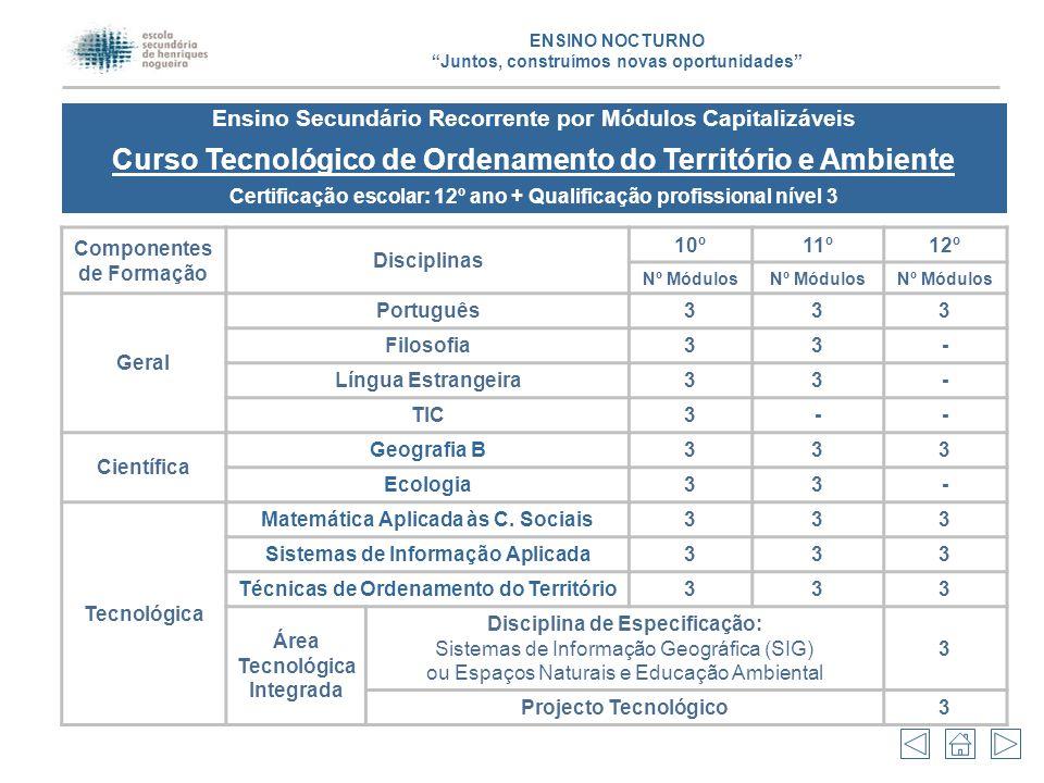 Componentes de Formação Disciplinas 10º11º12º Nº Módulos Geral Português333 Filosofia33- Língua Estrangeira33- TIC3-- Científica Geografia B333 Ecolog
