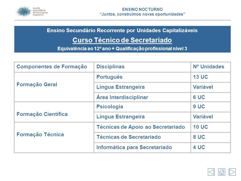 Ensino Secundário Recorrente por Unidades Capitalizáveis Curso Técnico de Secretariado Equivalência ao 12º ano + Qualificação profissional nível 3 Com