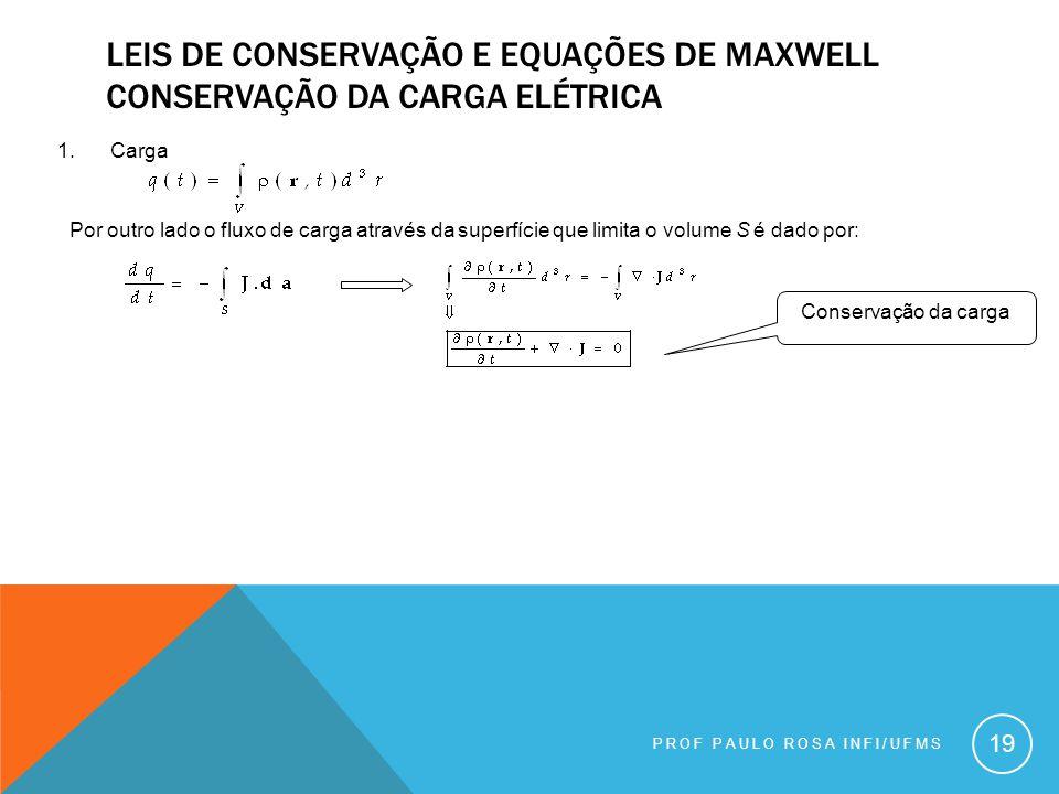 1.Carga Por outro lado o fluxo de carga através da superfície que limita o volume S é dado por: Conservação da carga LEIS DE CONSERVAÇÃO E EQUAÇÕES DE MAXWELL CONSERVAÇÃO DA CARGA ELÉTRICA PROF PAULO ROSA INFI/UFMS 19