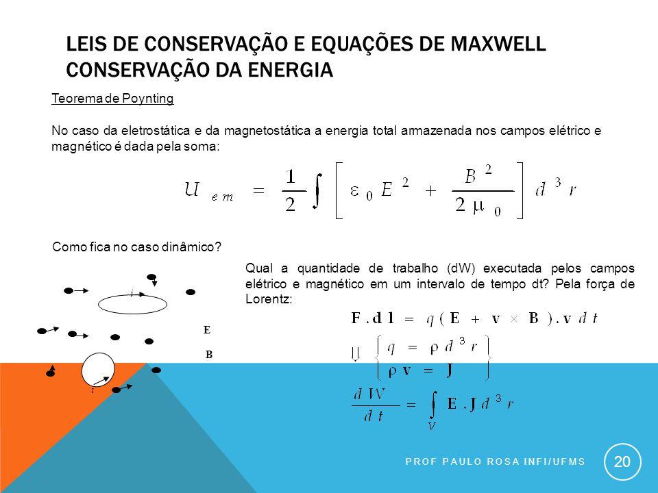 PROF PAULO ROSA INFI/UFMS 20 LEIS DE CONSERVAÇÃO E EQUAÇÕES DE MAXWELL CONSERVAÇÃO DA ENERGIA PROF PAULO ROSA DFI/CCET/UFMS 20 Teorema de Poynting No caso da eletrostática e da magnetostática a energia total armazenada nos campos elétrico e magnético é dada pela soma: Como fica no caso dinâmico.