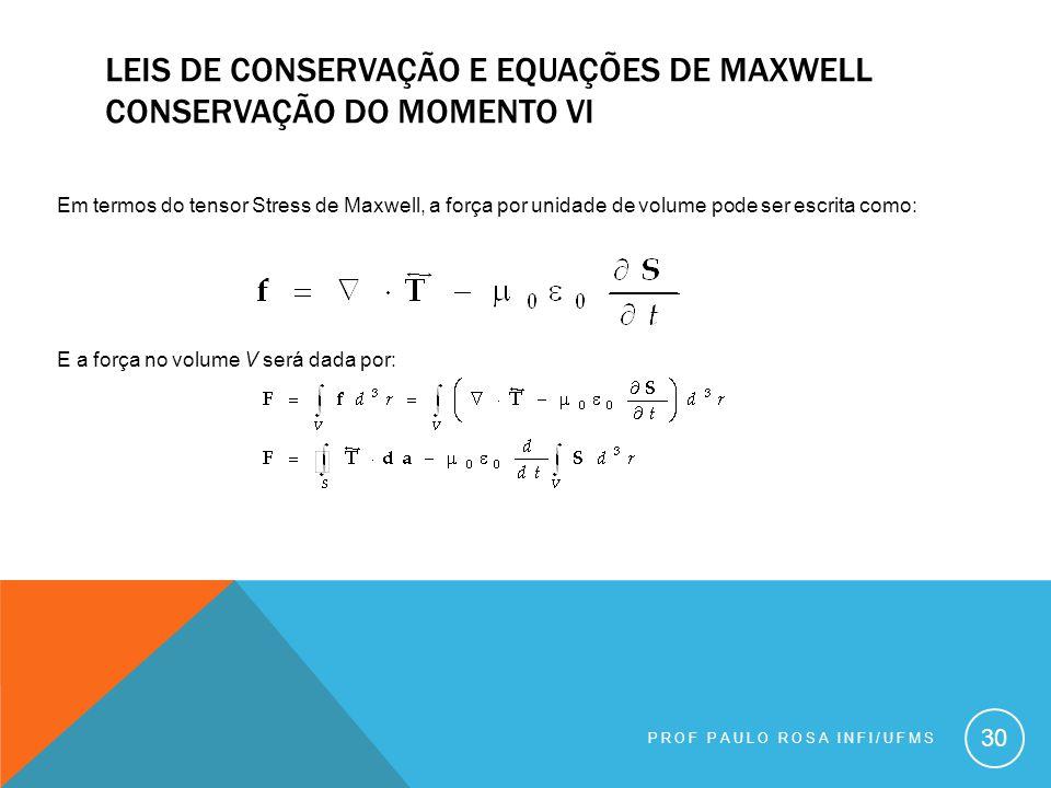 PROF PAULO ROSA INFI/UFMS 30 Em termos do tensor Stress de Maxwell, a força por unidade de volume pode ser escrita como: E a força no volume V será dada por: LEIS DE CONSERVAÇÃO E EQUAÇÕES DE MAXWELL CONSERVAÇÃO DO MOMENTO VI