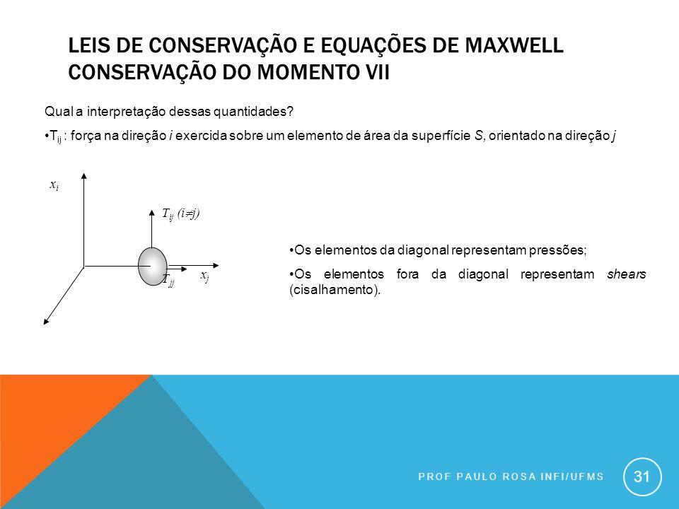 PROF PAULO ROSA INFI/UFMS 31 LEIS DE CONSERVAÇÃO E EQUAÇÕES DE MAXWELL CONSERVAÇÃO DO MOMENTO VII Qual a interpretação dessas quantidades.