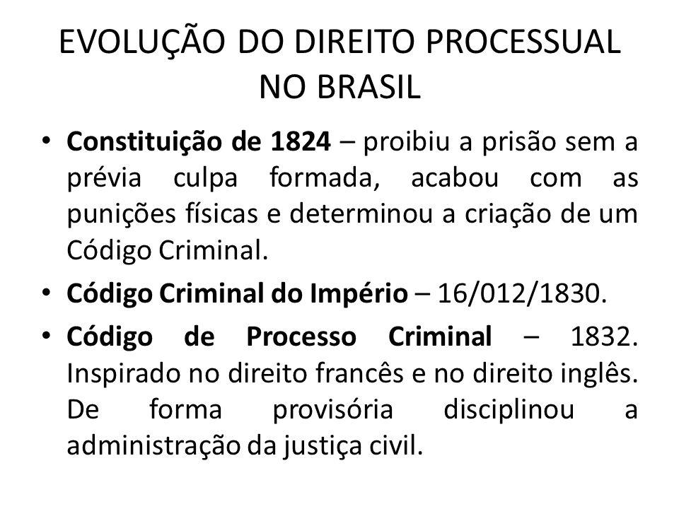 EVOLUÇÃO DO DIREITO PROCESSUAL NO BRASIL Constituição de 1824 – proibiu a prisão sem a prévia culpa formada, acabou com as punições físicas e determinou a criação de um Código Criminal.