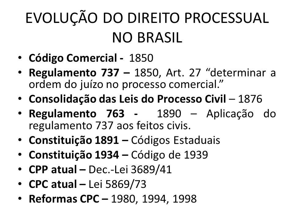 """EVOLUÇÃO DO DIREITO PROCESSUAL NO BRASIL Código Comercial - 1850 Regulamento 737 – 1850, Art. 27 """"determinar a ordem do juízo no processo comercial."""""""