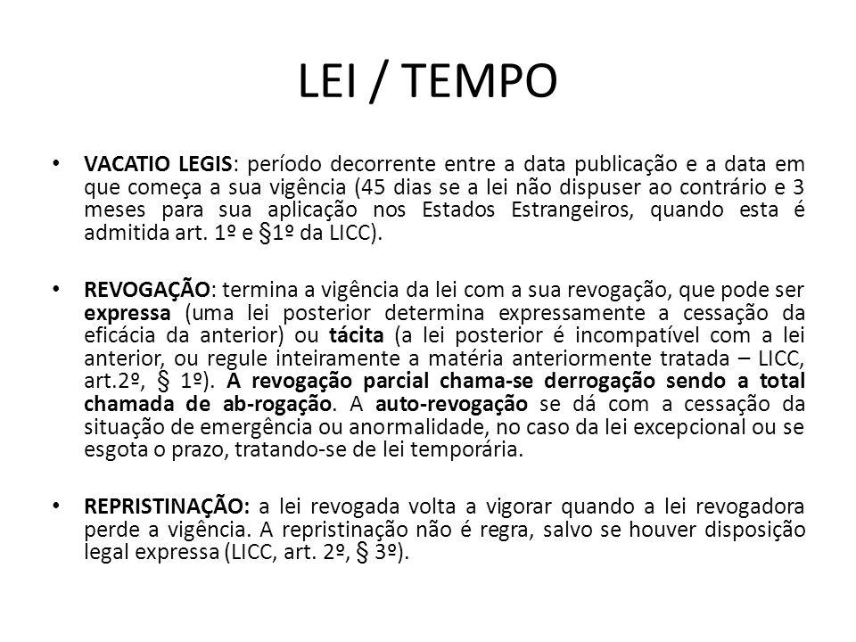 LEI / TEMPO VACATIO LEGIS: período decorrente entre a data publicação e a data em que começa a sua vigência (45 dias se a lei não dispuser ao contrário e 3 meses para sua aplicação nos Estados Estrangeiros, quando esta é admitida art.