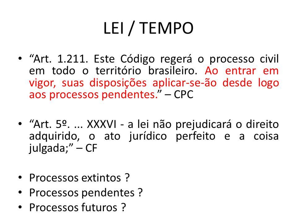 """LEI / TEMPO """"Art. 1.211. Este Código regerá o processo civil em todo o território brasileiro. Ao entrar em vigor, suas disposições aplicar-se-ão desde"""