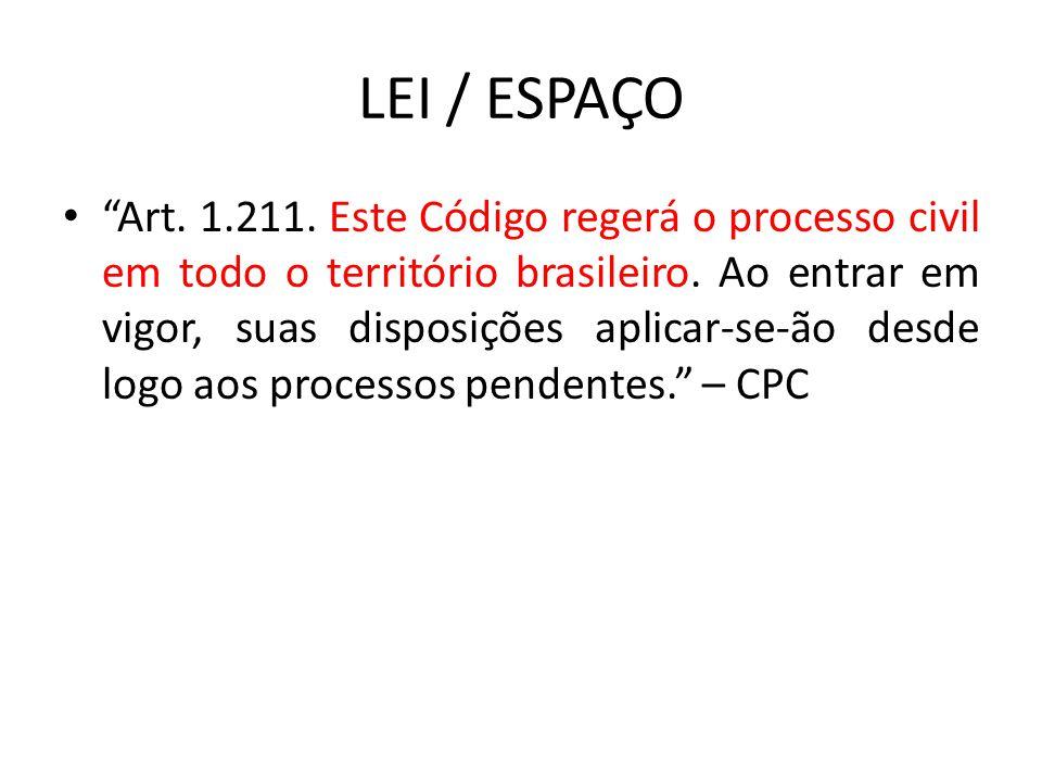 """LEI / ESPAÇO """"Art. 1.211. Este Código regerá o processo civil em todo o território brasileiro. Ao entrar em vigor, suas disposições aplicar-se-ão desd"""