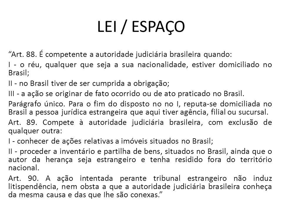 """LEI / ESPAÇO """"Art. 88. É competente a autoridade judiciária brasileira quando: I - o réu, qualquer que seja a sua nacionalidade, estiver domiciliado n"""