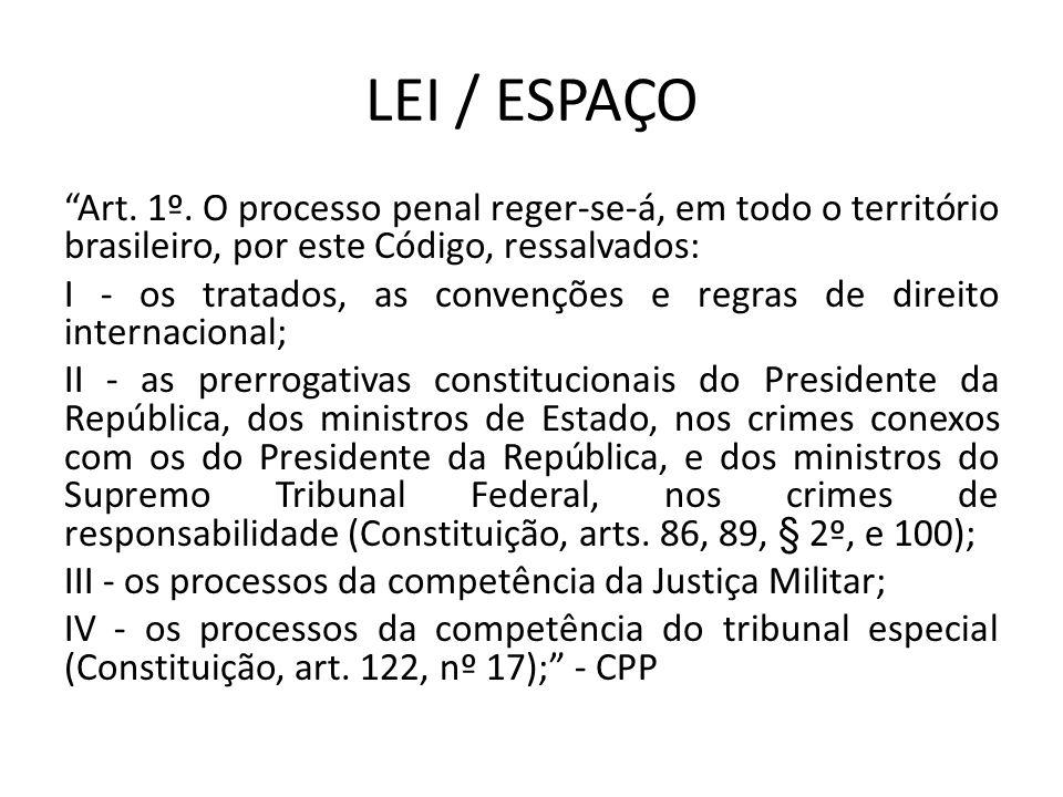 """LEI / ESPAÇO """"Art. 1º. O processo penal reger-se-á, em todo o território brasileiro, por este Código, ressalvados: I - os tratados, as convenções e re"""