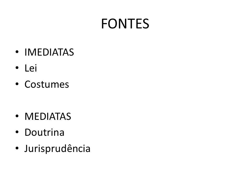 FONTES DO DIREITO Art.