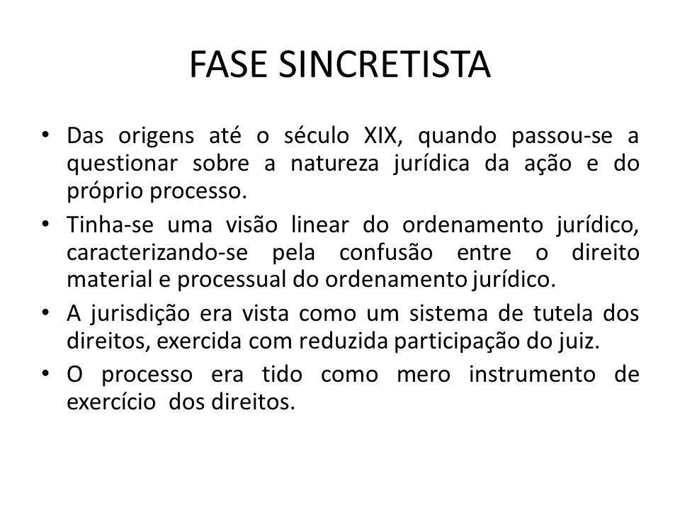 FASE SINCRETISTA Das origens até o século XIX, quando passou-se a questionar sobre a natureza jurídica da ação e do próprio processo.