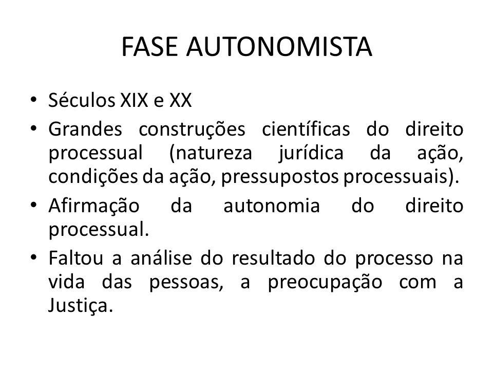 FASE AUTONOMISTA Séculos XIX e XX Grandes construções científicas do direito processual (natureza jurídica da ação, condições da ação, pressupostos processuais).