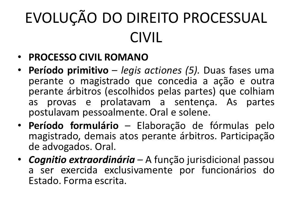 EVOLUÇÃO DO DIREITO PROCESSUAL CIVIL PROCESSO CIVIL ROMANO Período primitivo – legis actiones (5). Duas fases uma perante o magistrado que concedia a