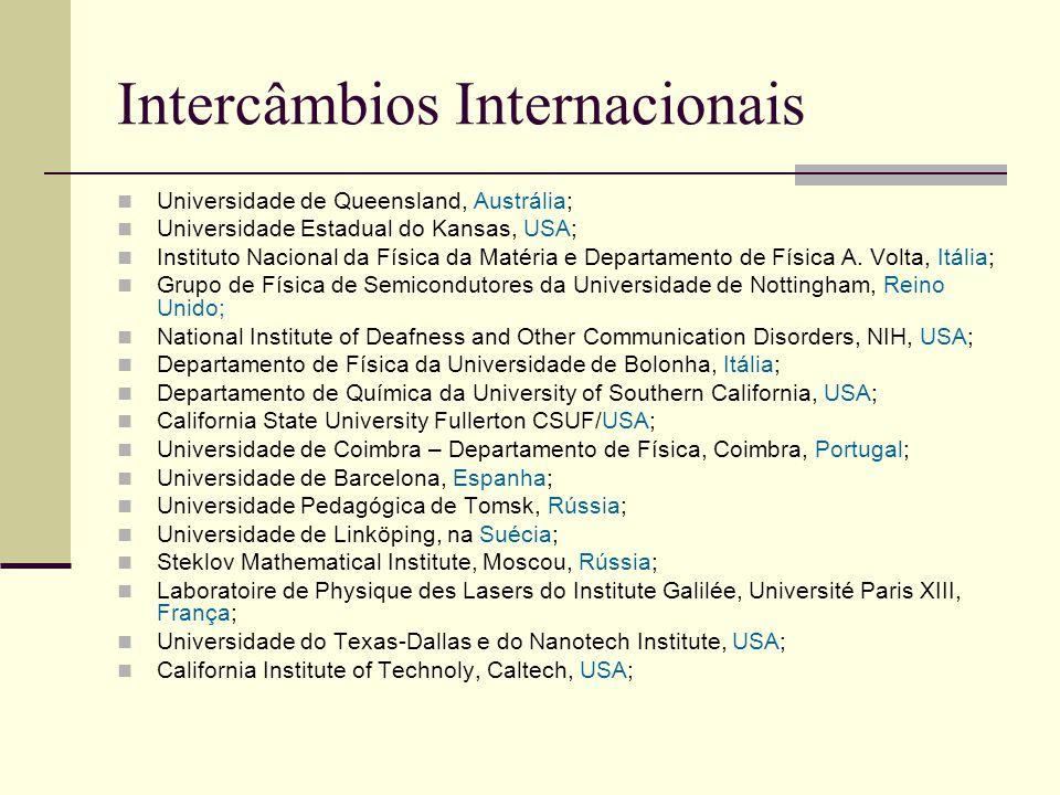 Intercâmbios Internacionais Universidade de Queensland, Austrália; Universidade Estadual do Kansas, USA; Instituto Nacional da Física da Matéria e Dep