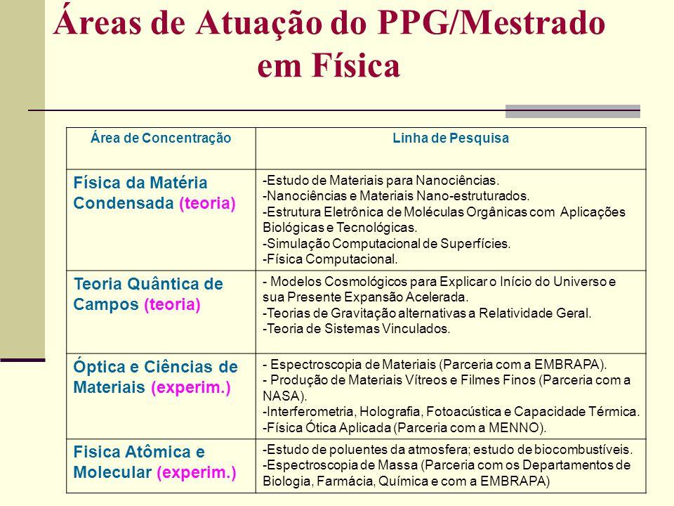 Áreas de Atuação do PPG/Mestrado em Física Área de ConcentraçãoLinha de Pesquisa Física da Matéria Condensada (teoria) -Estudo de Materiais para Nanociências.