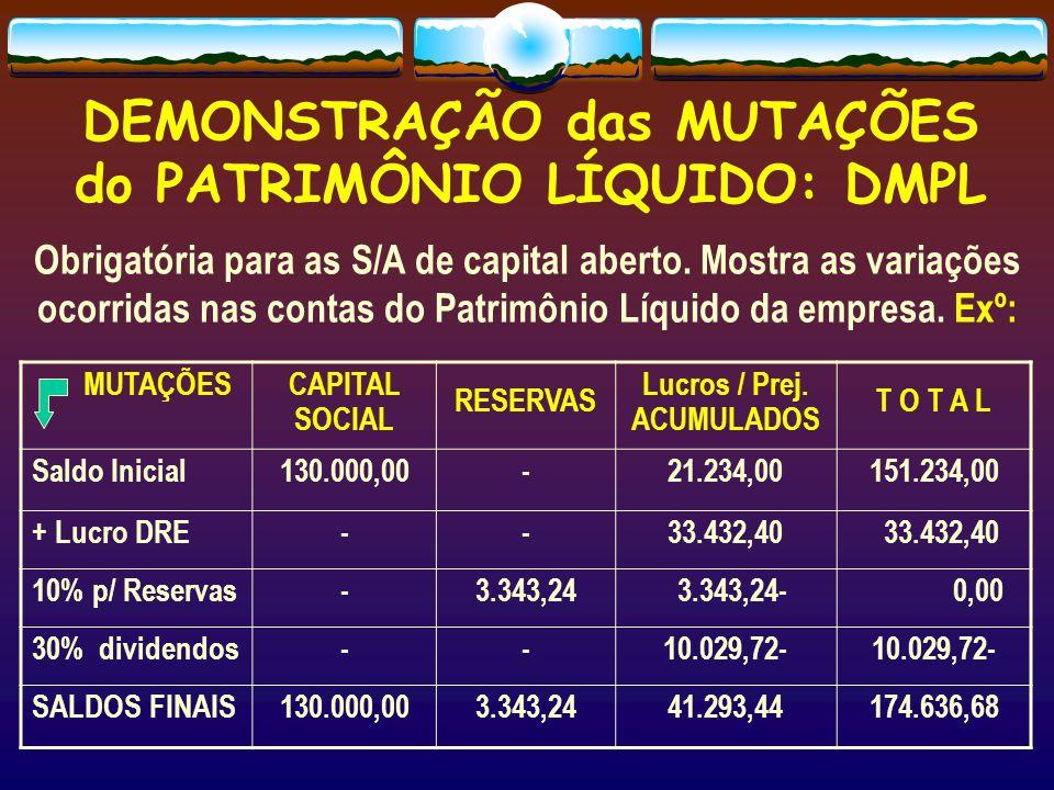 DEMONSTRAÇÃO das MUTAÇÕES do PATRIMÔNIO LÍQUIDO: DMPL Obrigatória para as S/A de capital aberto.