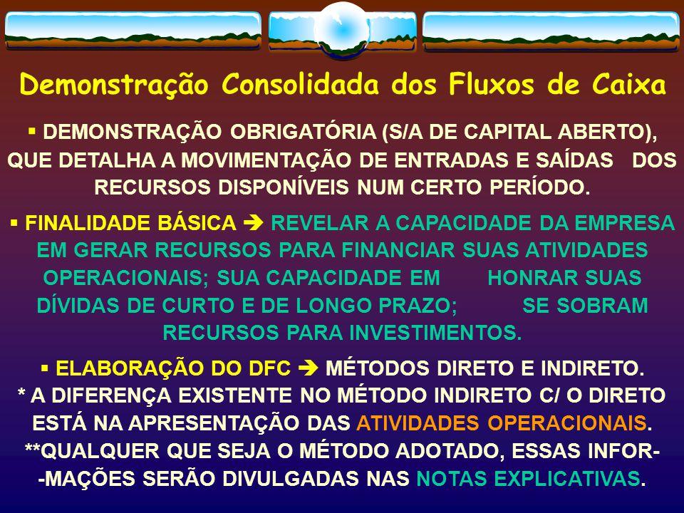 Demonstração Consolidada dos Fluxos de Caixa  DEMONSTRAÇÃO OBRIGATÓRIA (S/A DE CAPITAL ABERTO), QUE DETALHA A MOVIMENTAÇÃO DE ENTRADAS E SAÍDAS DOS RECURSOS DISPONÍVEIS NUM CERTO PERÍODO.