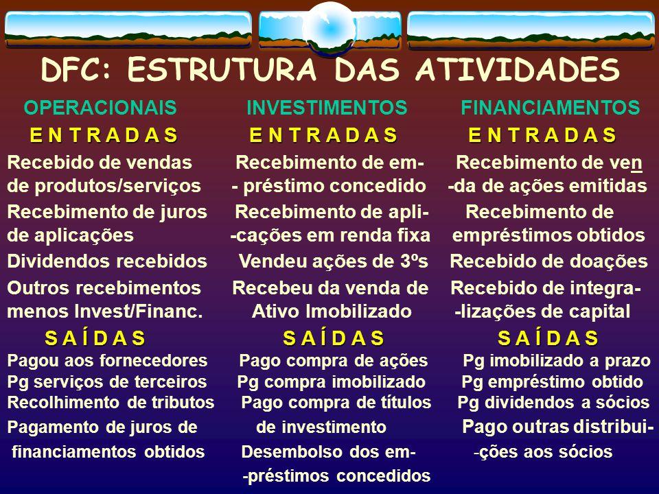 DFC da PETROBRÁS, em 31/12/2006 * R$ mil 1.