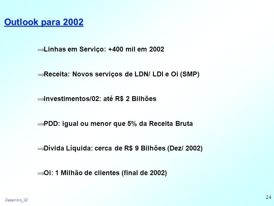 Dezembro_02 24 Outlook para 2002  Linhas em Serviço: +400 mil em 2002  Receita: Novos serviços de LDN/ LDI e Oi (SMP)  Investimentos/02: até R$ 2 Bilhões  PDD: igual ou menor que 5% da Receita Bruta  Dívida Líquida: cerca de R$ 9 Bilhões (Dez/ 2002)  Oi: 1 Milhão de clientes (final de 2002)