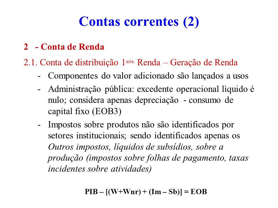 Contas correntes (2) 2- Conta de Renda 2.1. Conta de distribuição 1 aria. Renda – Geração de Renda -Componentes do valor adicionado são lançados a uso