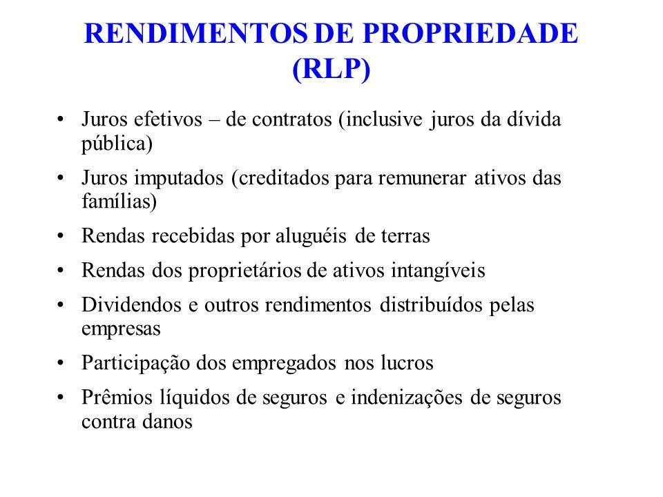 RENDIMENTOS DE PROPRIEDADE (RLP) Juros efetivos – de contratos (inclusive juros da dívida pública) Juros imputados (creditados para remunerar ativos d