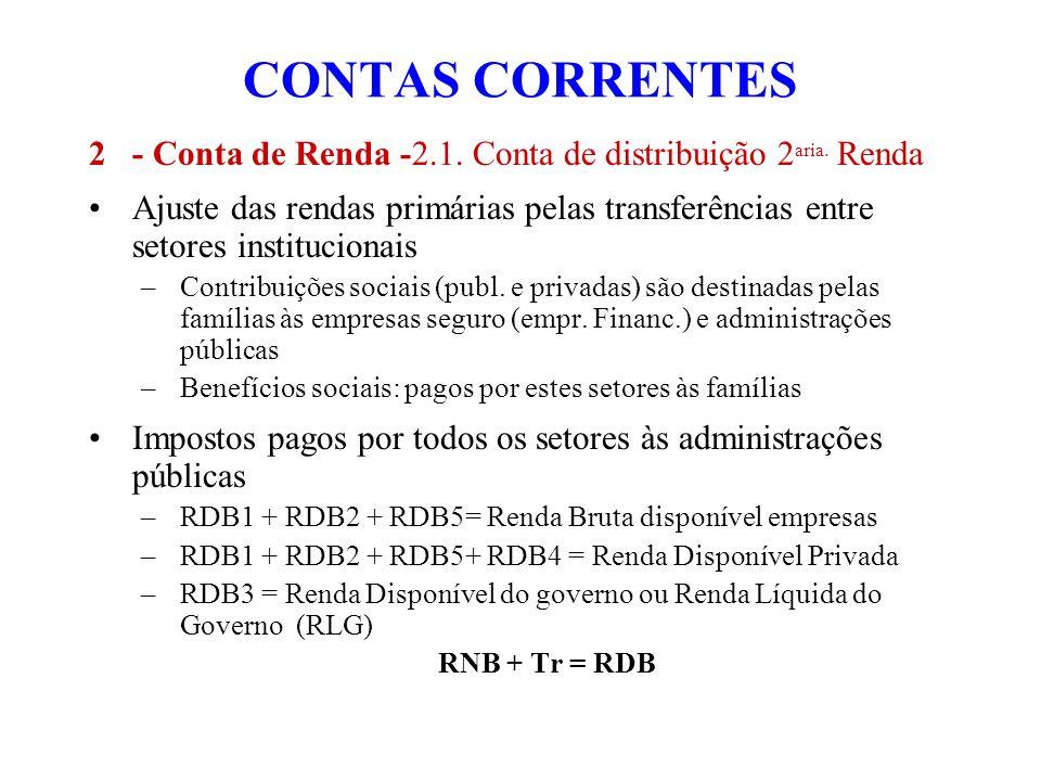 CONTAS CORRENTES 2- Conta de Renda -2.1. Conta de distribuição 2 aria. Renda Ajuste das rendas primárias pelas transferências entre setores institucio