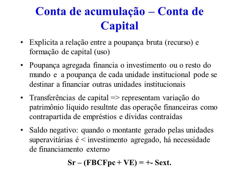 Conta de acumulação – Conta de Capital Explicita a relação entre a poupança bruta (recurso) e formação de capital (uso) Poupança agregada financia o i
