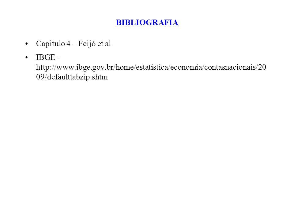 CONTA DE ALOCAÇÃO DE RENDA Setores instituc.Recurso EOB Recurso Remun.