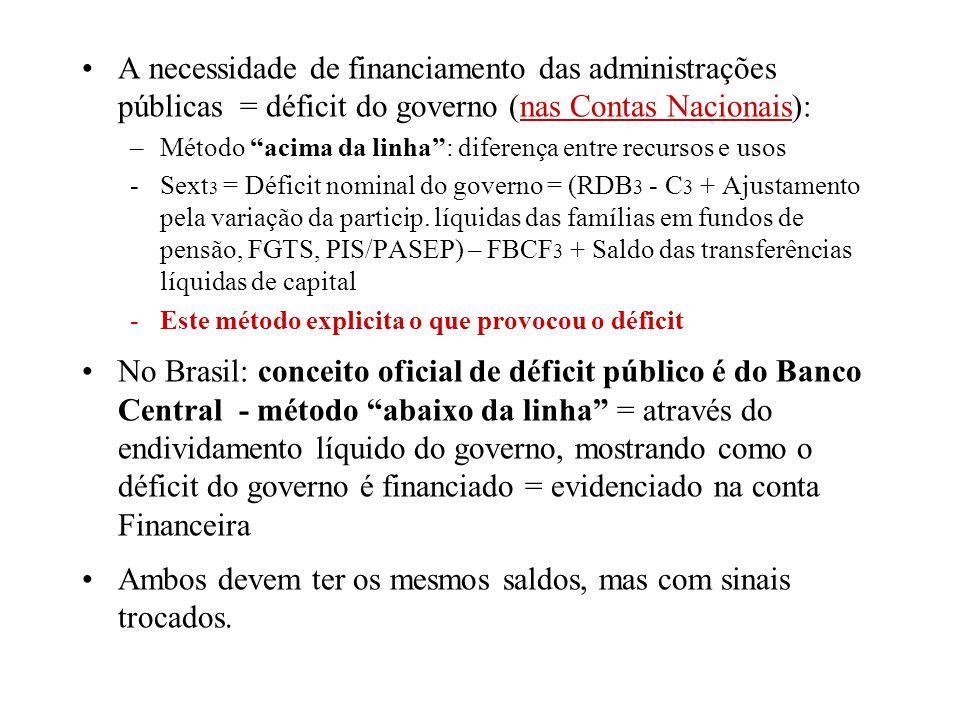 """A necessidade de financiamento das administrações públicas = déficit do governo (nas Contas Nacionais): –Método """"acima da linha"""": diferença entre recu"""