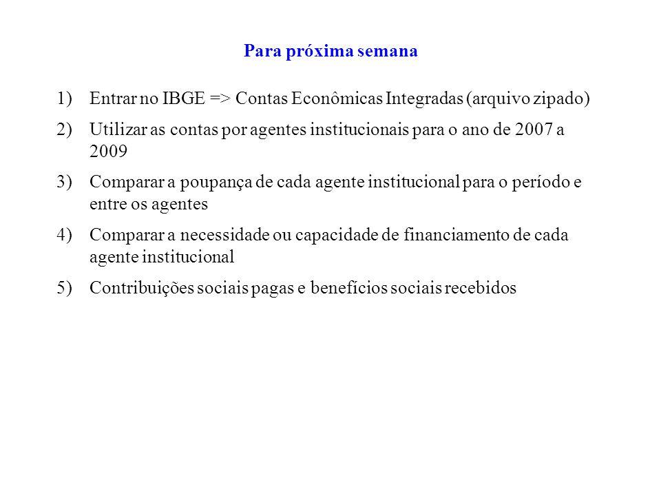 Para próxima semana 1)Entrar no IBGE => Contas Econômicas Integradas (arquivo zipado) 2)Utilizar as contas por agentes institucionais para o ano de 20