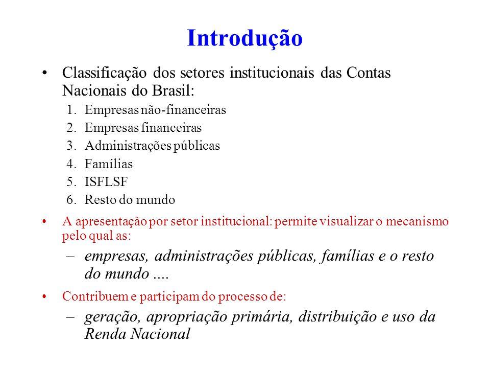 Introdução Classificação dos setores institucionais das Contas Nacionais do Brasil: 1.Empresas não-financeiras 2.Empresas financeiras 3.Administrações