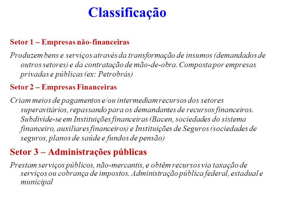 Classificação Setor 1 – Empresas não-financeiras Produzem bens e serviços através da transformação de insumos (demandados de outros setores) e da cont