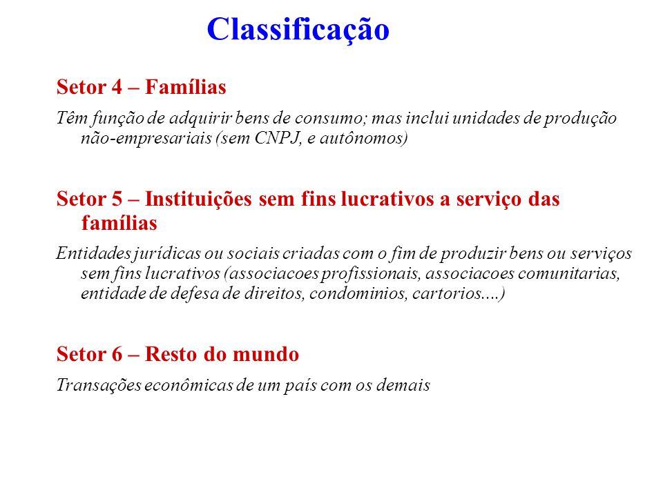 Classificação Setor 4 – Famílias Têm função de adquirir bens de consumo; mas inclui unidades de produção não-empresariais (sem CNPJ, e autônomos) Seto